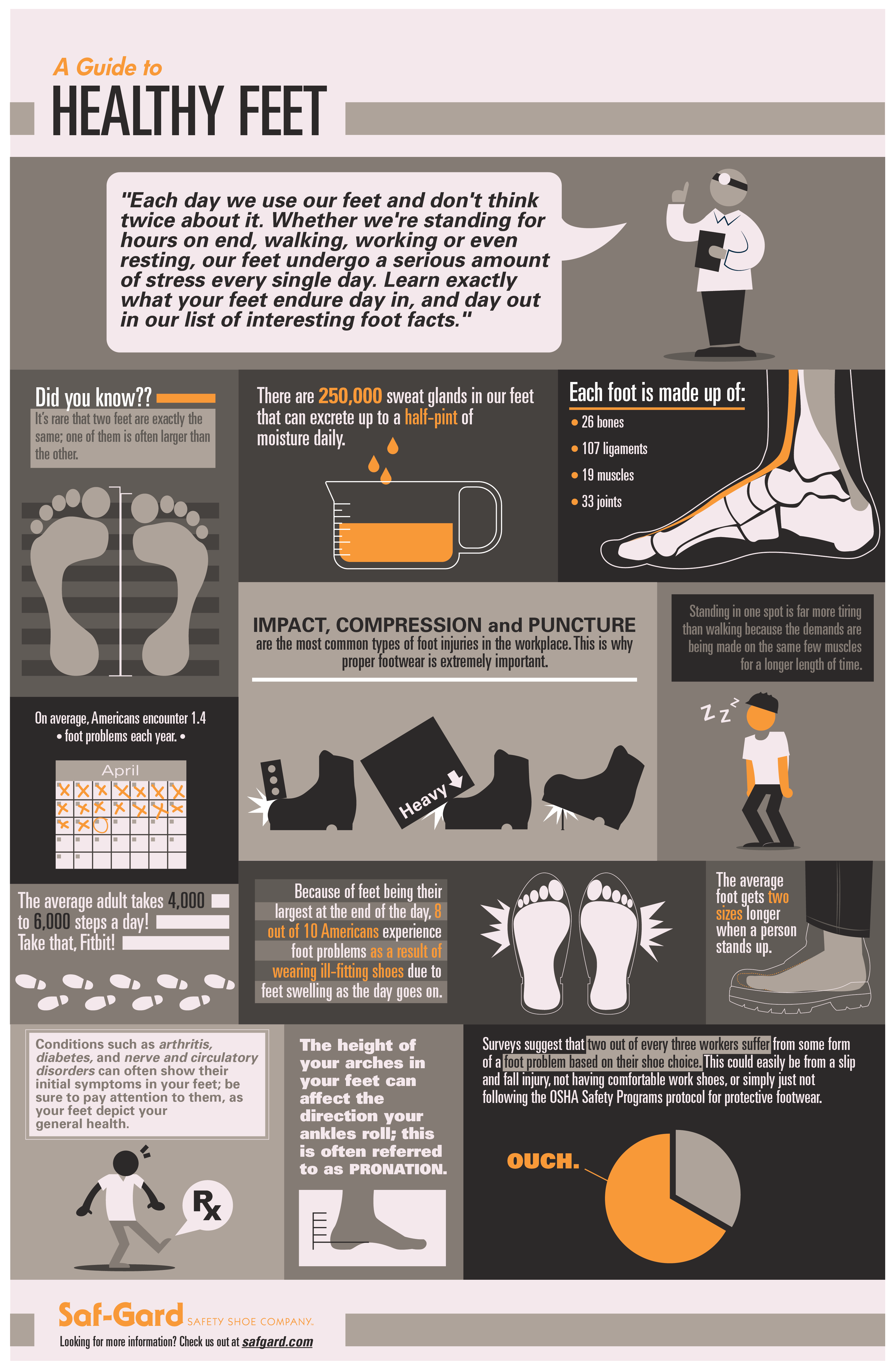 0be0d46217 Download your FREE foot fact infographic here to share with employees,  colleagues, and managers today!